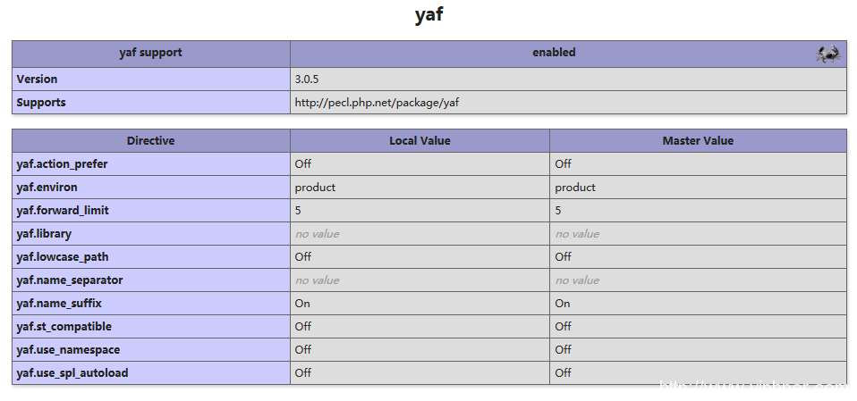 yaf框架教程(1)- yaf框架的安装